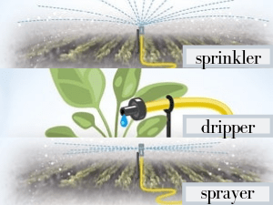 Effective irrigation system